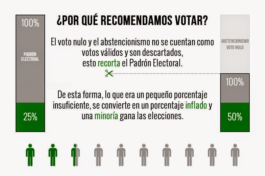 Opiniones de anexo registro de partidos politicos del for Registro ministerio del interior