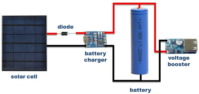 Get Your Car Battery Charged